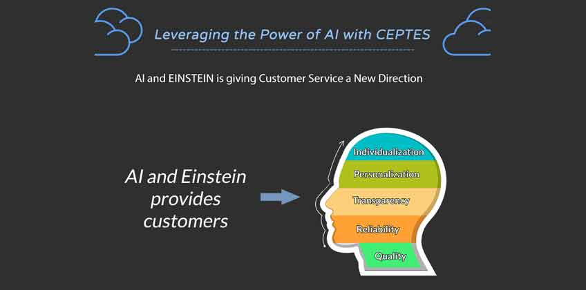 power of AI with CEPTES