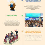 thingstoday-dreamforce-infographic