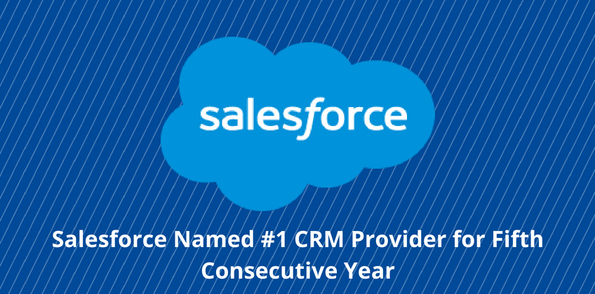 salesforce no 1 CRM