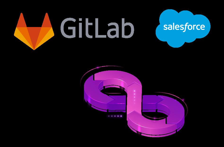 GitLab & Salesforce Integration for DevOps