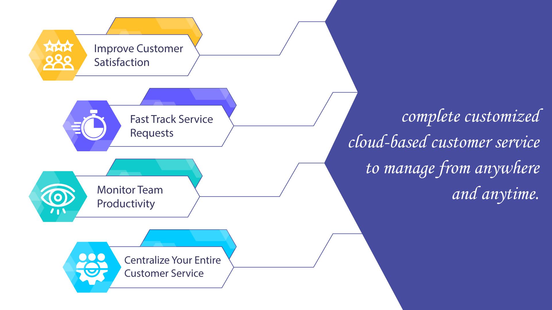 service-cloud-benefits